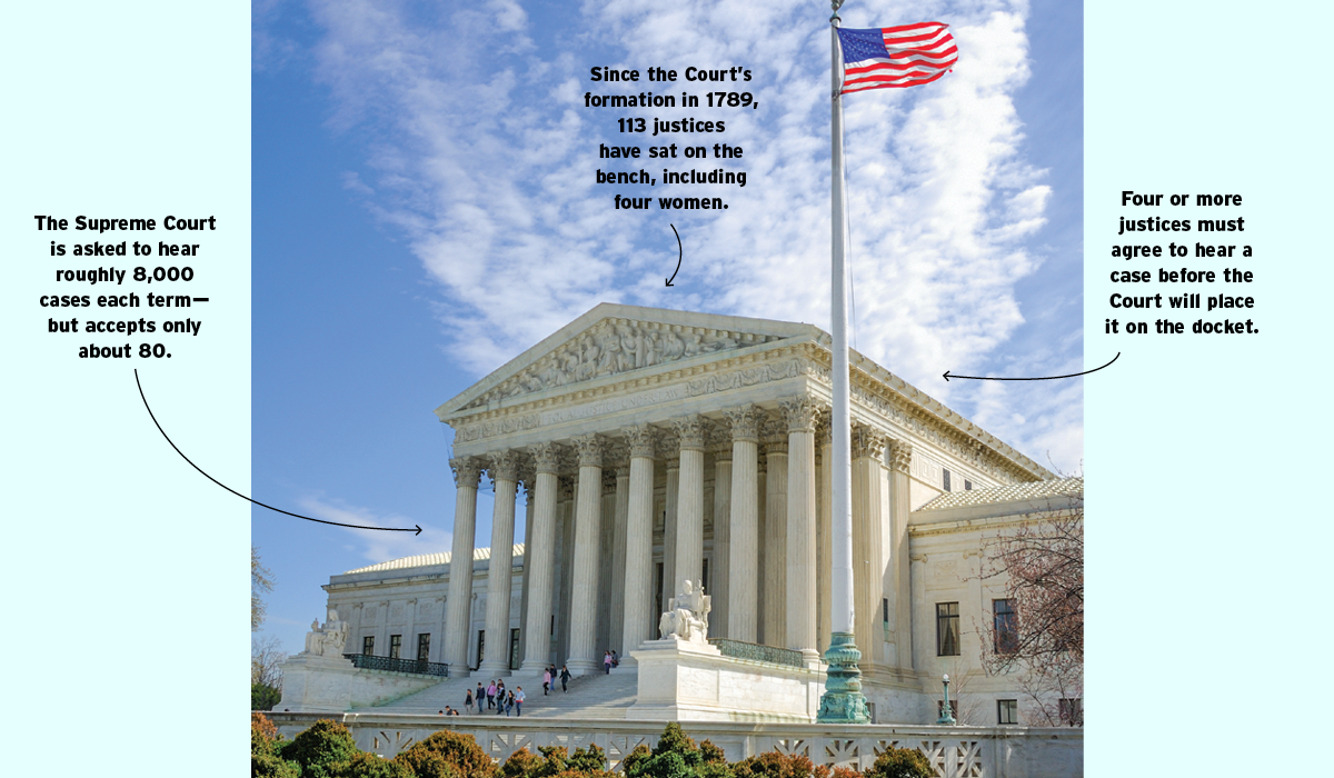 supreme court justices essay Us supreme court research papers overview the role of the government's highest court in the united states.